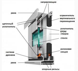 Профиль Сиал КП-45 для холодного варианта остекления балконов и лоджий
